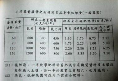 https://www.befarmer.com/main/upload/2010/07/DSC_0228-600-thumb.jpg